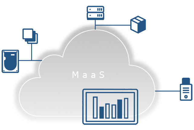 Monitoring as a Service (MaaS) von BORGWARE